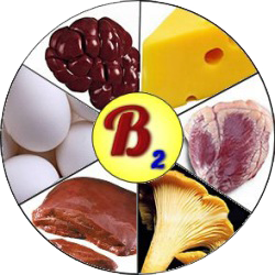 витамины против перхоти