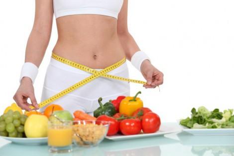 Гликемический индекс и правильное питание