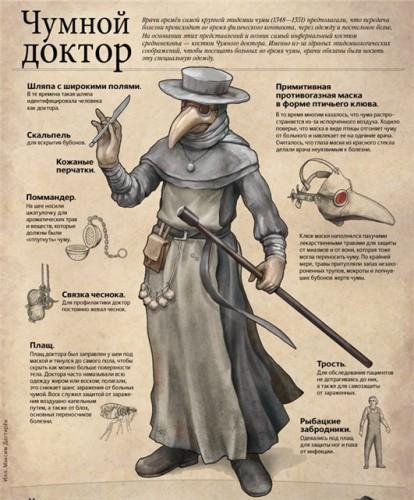 защитный костюм доктора от чумы
